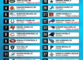 NFL mock draft: How will Patriots take advantage of extra first-round pick?