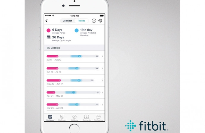 Fitbit will help women track their periods